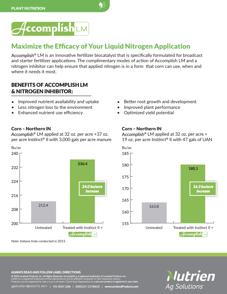 Accomplish® LM with Instinct® II Corn Sidedress Study