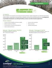Accomplish_LM_Almond_Study