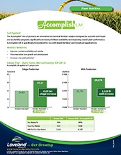 Accomplish_LM_Corn_Silage_Study